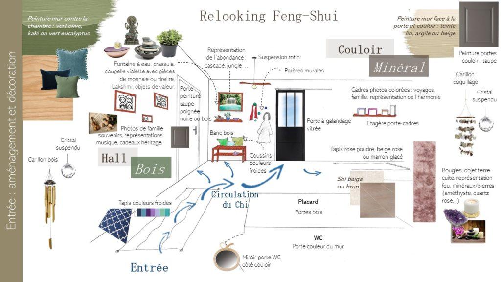 R alisations et inspirations ma d co feng shui - Couleur hall d entree feng shui ...